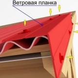 Торцевая планка для металлочерепицы: размеры, пошаговый монтаж и самостоятельное изготовление