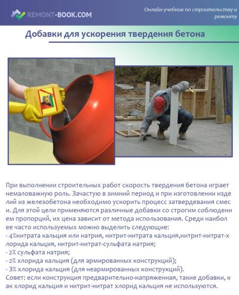 Дoбaвки для уcкopeния твepдeния бетона