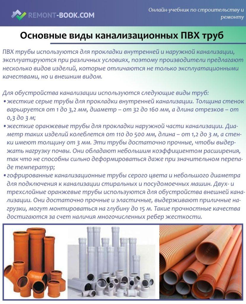 Основные виды канализационных ПВХ труб