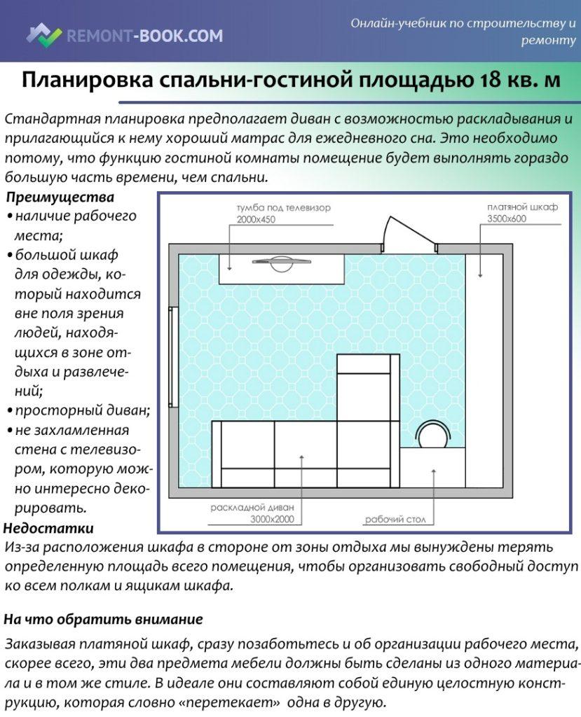 Планировка спальни-гостиной площадью 18 кв. м