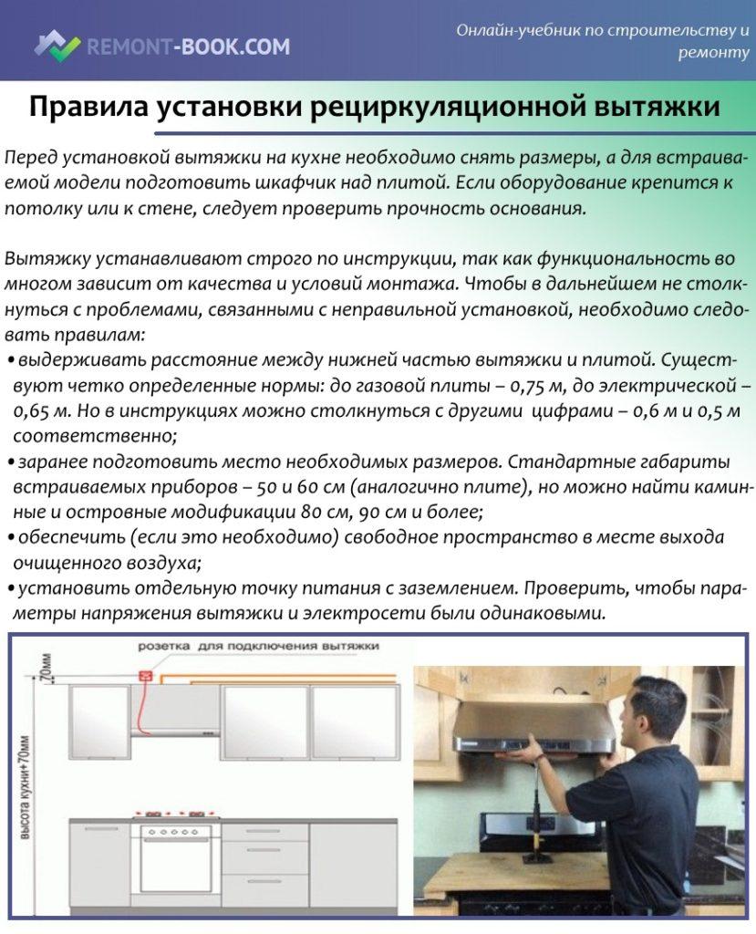 Правила установки рециркуляционной вытяжки