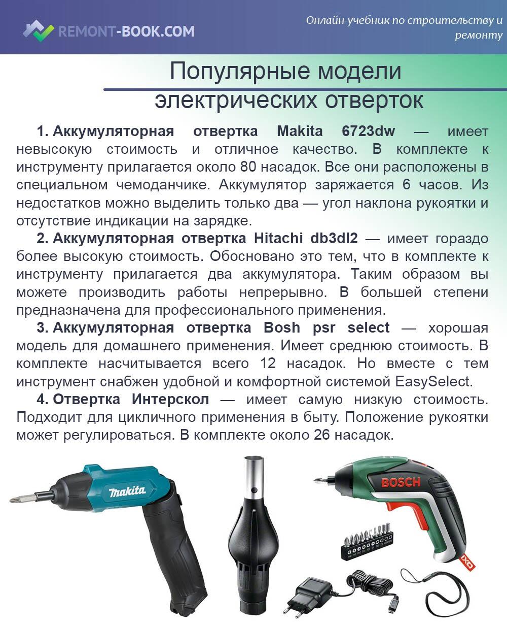Популярные модели электрических отверток