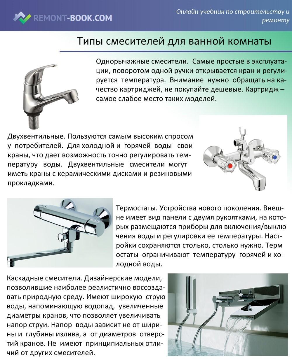 Типы смесителей для ванной комнаты