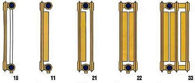 Схема устройства разных по толщине и теплоотдаче панельных радиаторов.