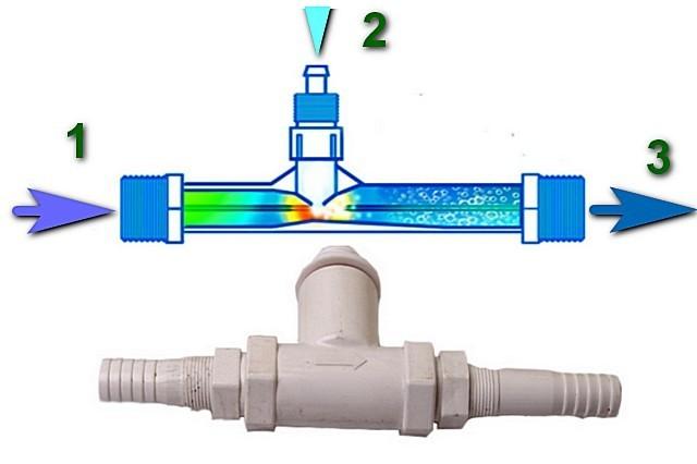 Устройство эжектора для принудительной аэрации воды.