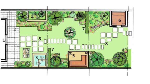 План участка нужен, чтобы подобрать растения и обеспечить им правильное посадочное место