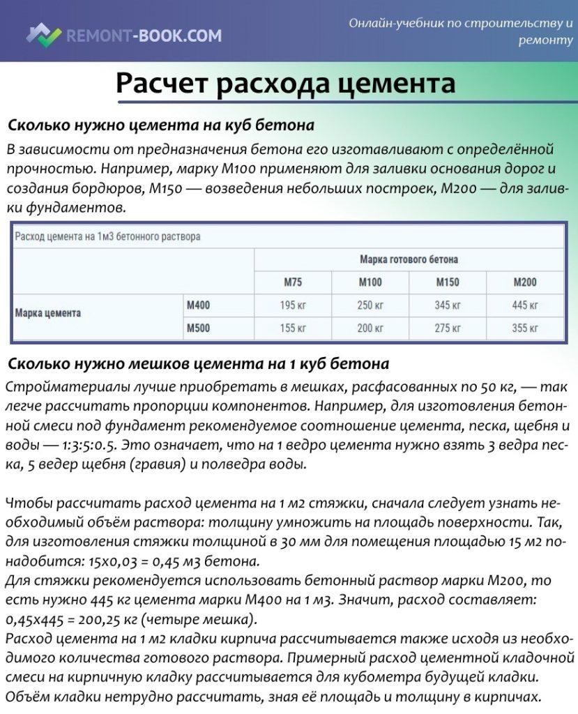 Расчет расхода цемента