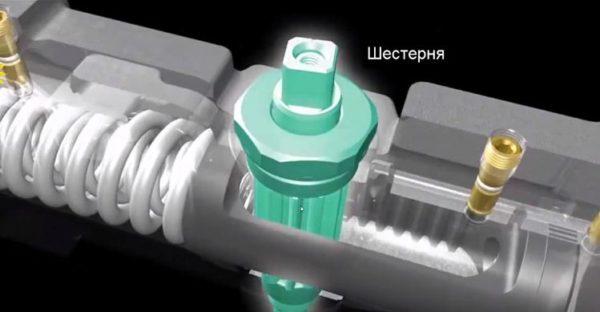 Шестерня - главный элемент механизма