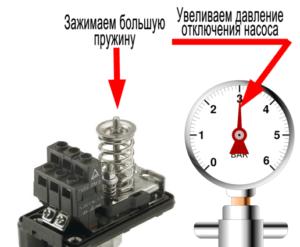 Шаг 3 – выставляется диапазон между показателями давления