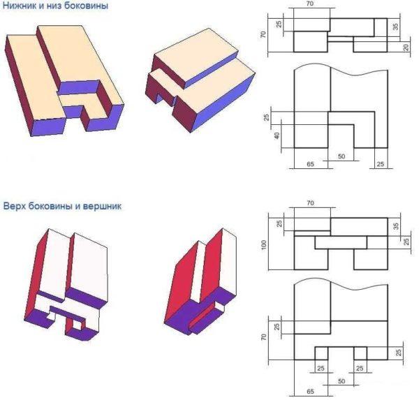 Строение элементов окосячки с выбранной четвертью