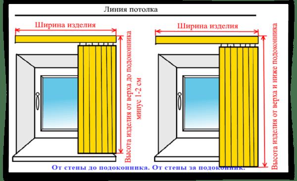 Измерения для вертикальных жалюзи