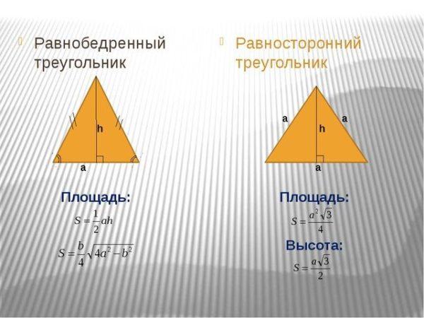Формулы для треугольников