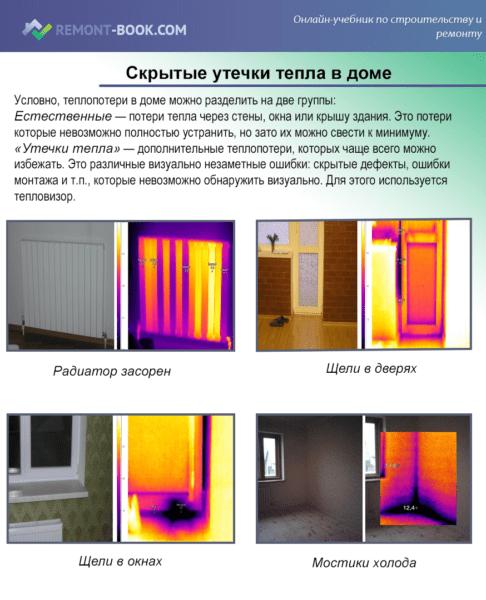 Как утеплить входную дверь - материалы, способы, советы