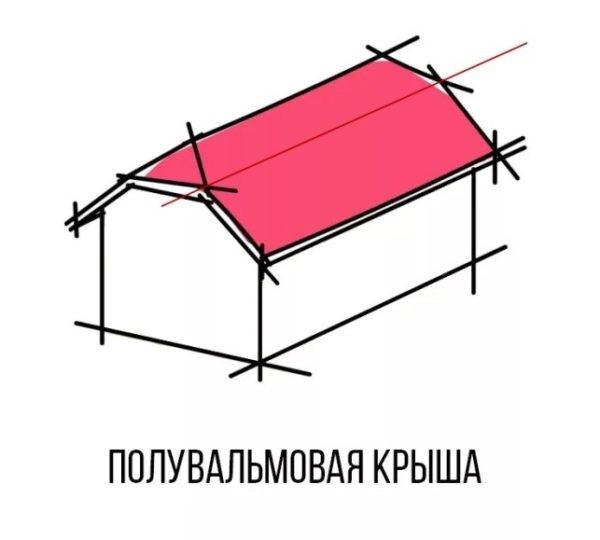 Конфигурация полувальмовой крыши