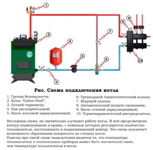 Система на основе твердотопливного котла требует установки расширительного бака