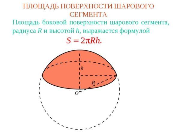 Площадь полусферы