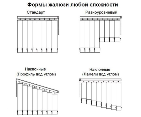 Варианты форм конструкций