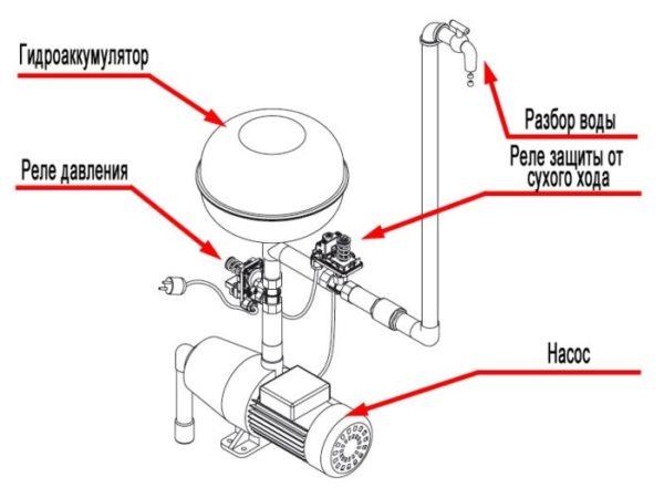 Принцип сборки системы из отдельных элементов