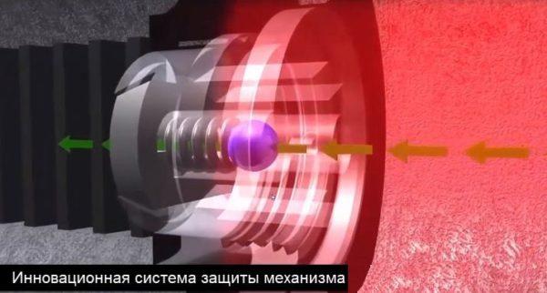 Система защиты препятствует поломке доводчика при критических нагрузках