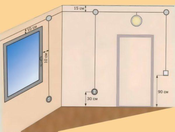 Монтаж и ремонт розеток разных типов: открытые, закрытые, двойные