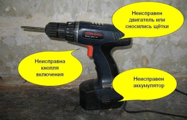 Основные причины поломки инструмента