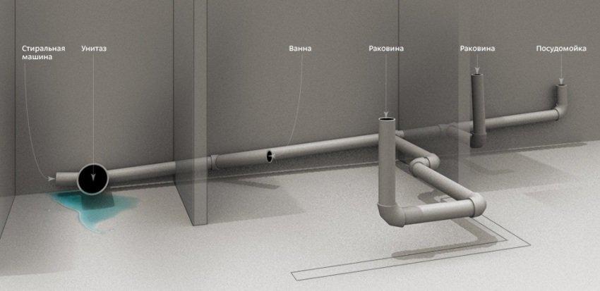 Правильно выбранный угол уклона - залог надежной работы канализации