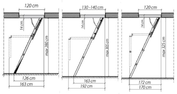 Оптимальной считается длина проема не менее 120 см