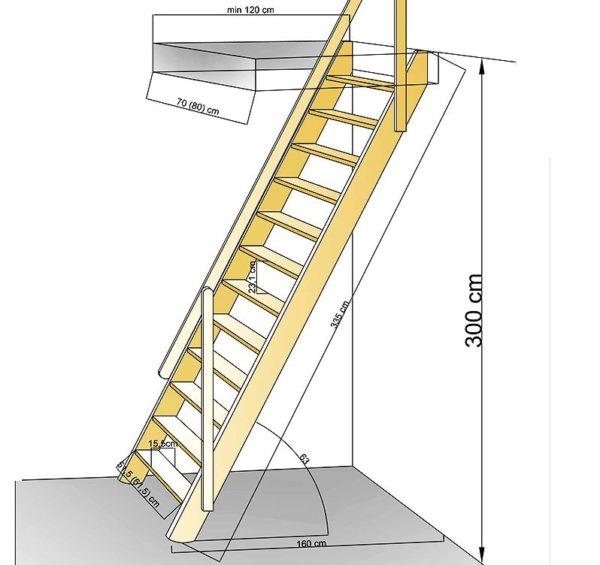 Оптимальные размеры чердачной лестницы с люком
