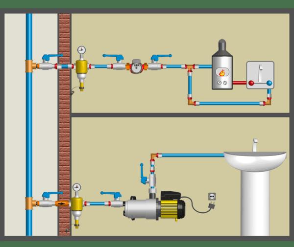 Простейшая схема монтажа помпы в систему