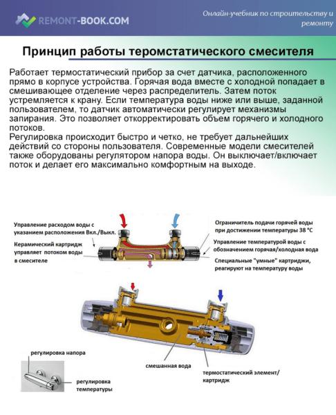 Устройство смесителя с термостатом