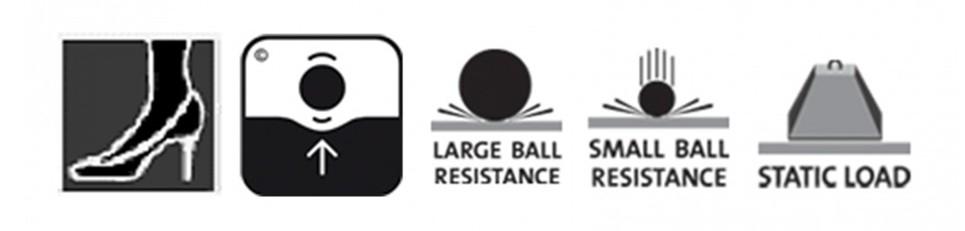 В целях информирования потребителя об особенностях покрытия производители ламината используют специальную маркировку на упаковках