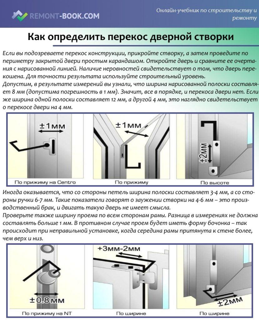 Как определить перекос дверной створки
