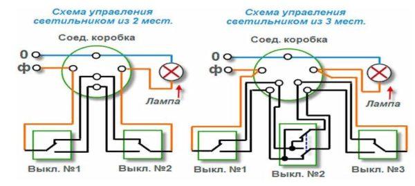 Несложная схема установки проходного выключателя, которая используется для монтажа в длинных прихожих, на лестницах