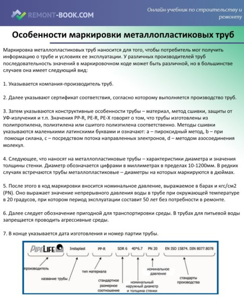 Особенности маркировки металлопластиковых труб