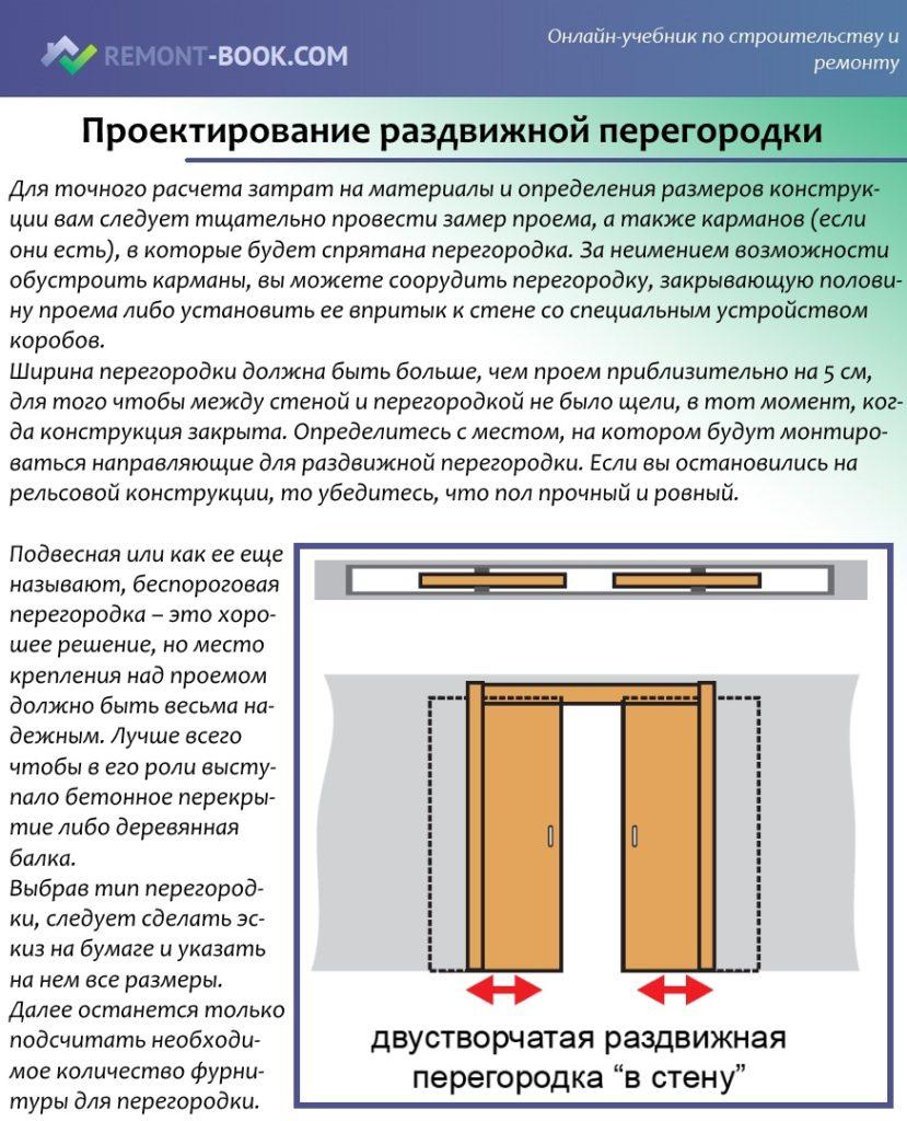 Проектирование раздвижной перегородки