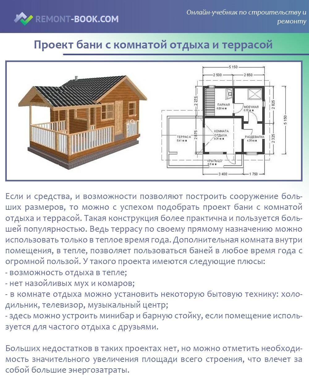 Баня площадью 3 на 4 - планировка внутри (57 фото): конструкций метражом 3х4