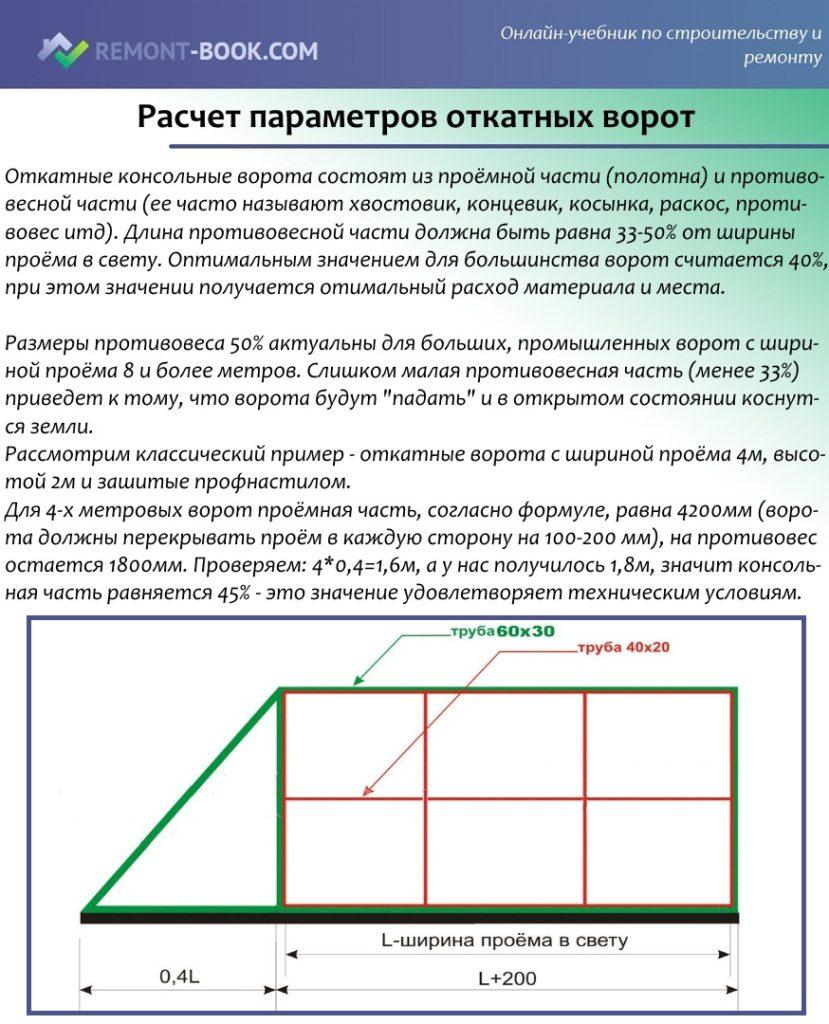 Расчет параметров откатных ворот