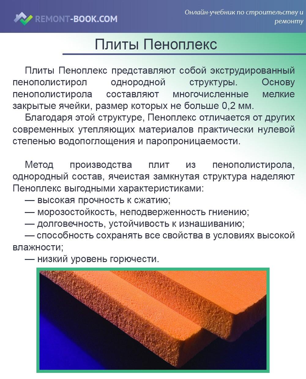 Плиты Пеноплекс