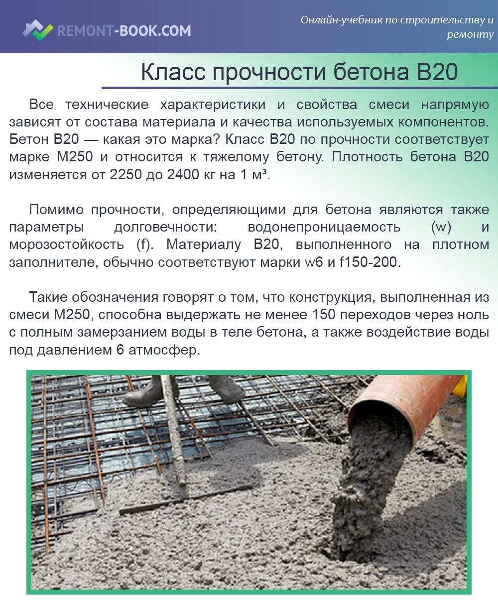 Класс прочности бетона В20