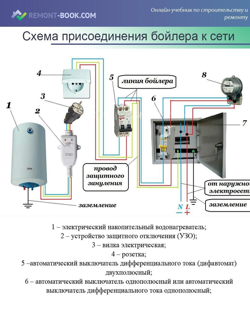 Схема присоединения бойлера к электрической сети
