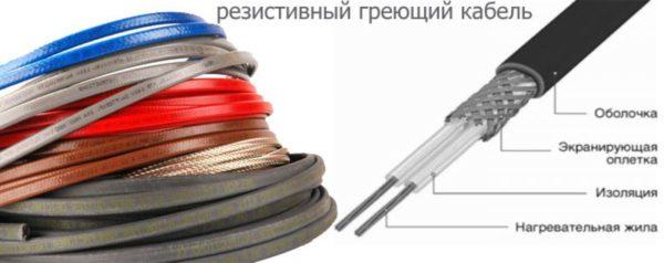 Саморегулирующийся греющий кабель