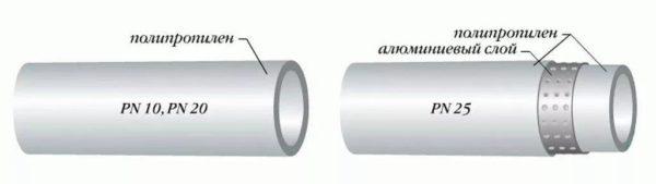 Сравнение пластиковых и металлопластиковых изделий
