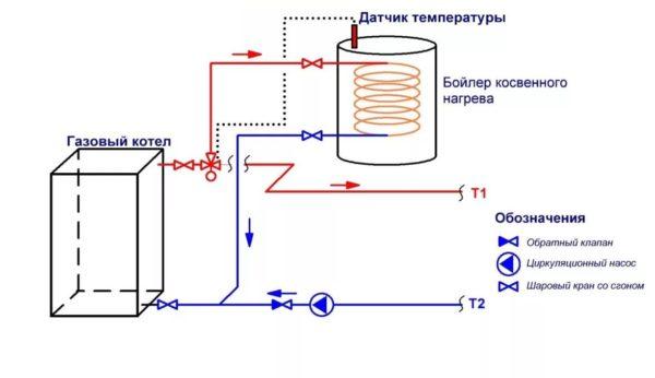 Схема подключения котла к водонагревателю