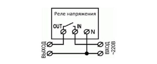 Схема подключения оборудования выглядит следующим образом
