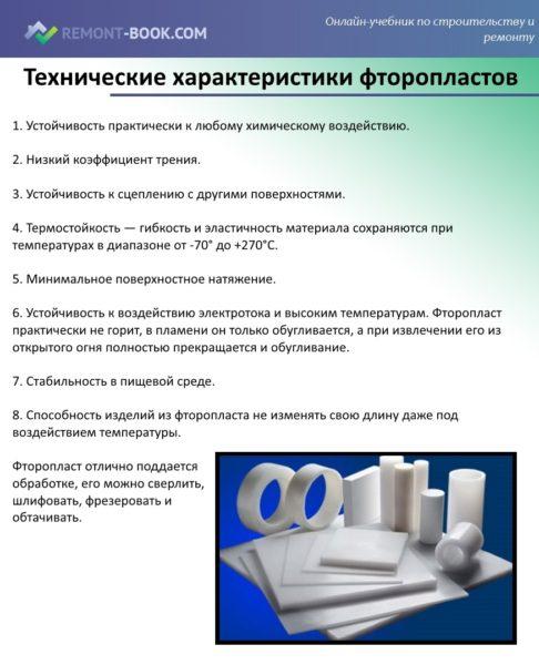 Технические характеристики фторопластов