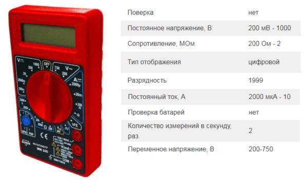 Технические характеристики Elitech ММ 100