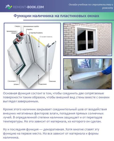 Функции наличника на пластиковых окнах
