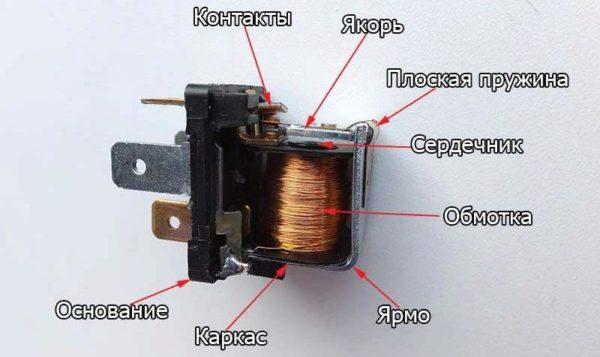 Элементы электромагнитного реле