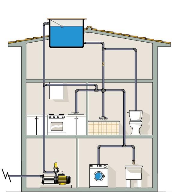 Схема автономного домашнего водопровода с открытым расширительным баком на чердаке.
