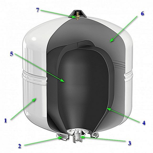 Устройство гидроаккумулятора - с небольшим «приближением»